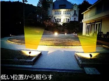 ガーデンライト画像8