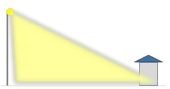 光害説明図2