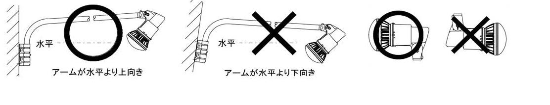 下向きアームライト説明図