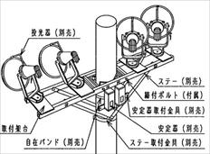 TBF-200N3