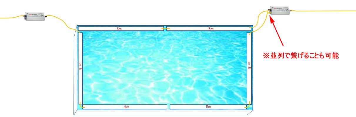 水盤(5m×6本テープライト3系統)