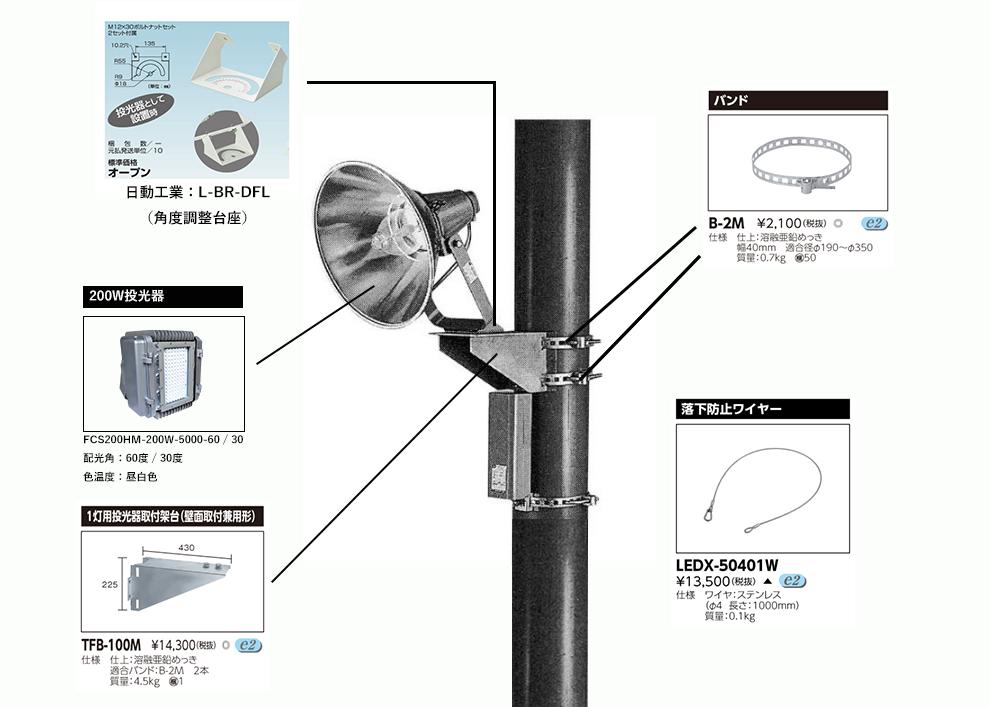 設置方法①1灯式(台座あり)200W投光器