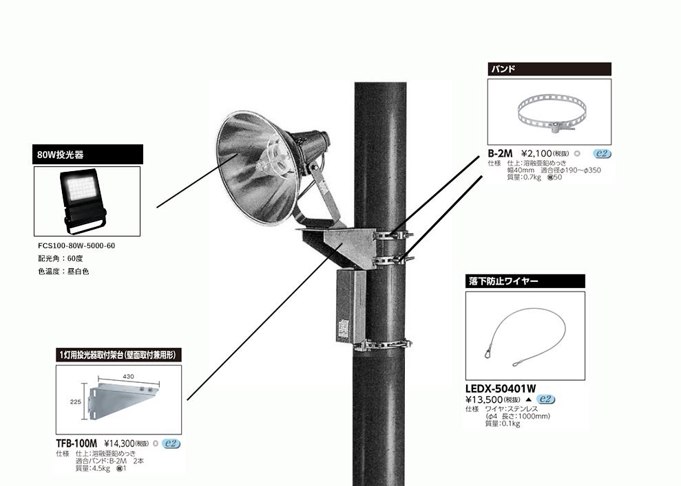 設置方法①1灯式(台座なし)80W投光器
