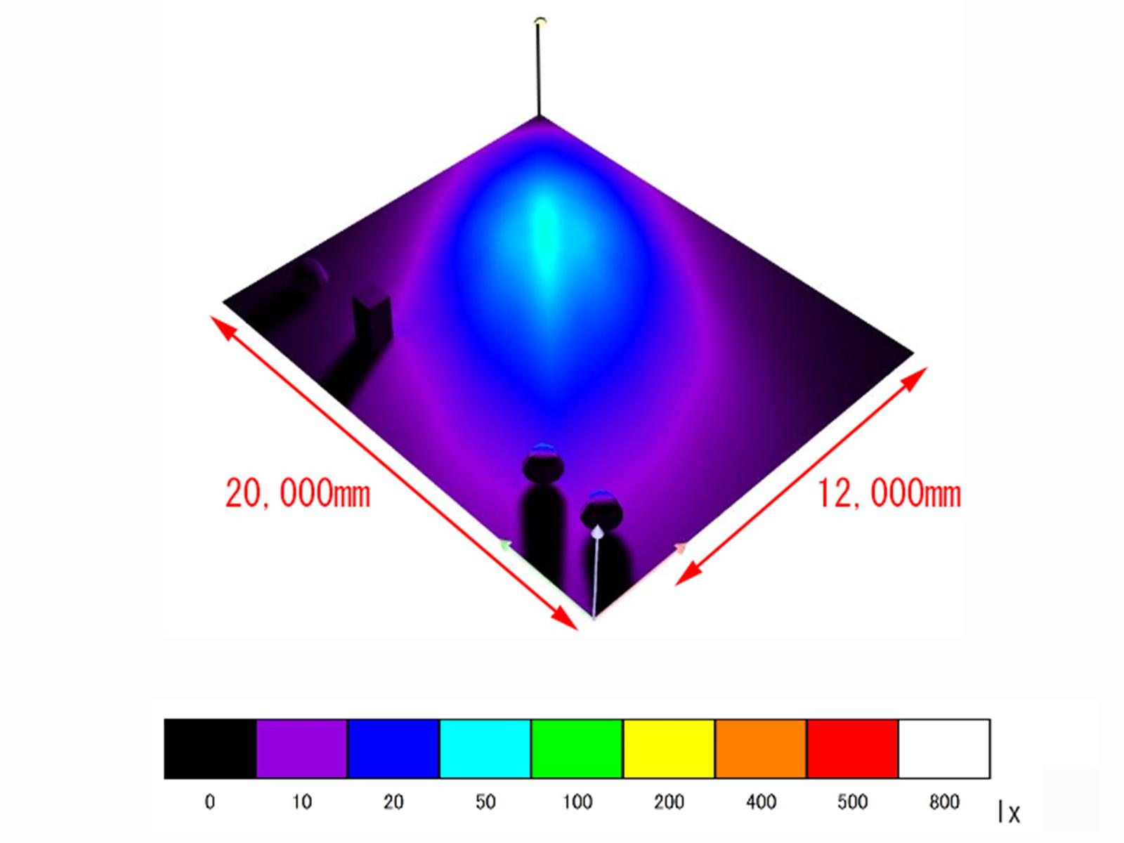 140W 配光設計画像