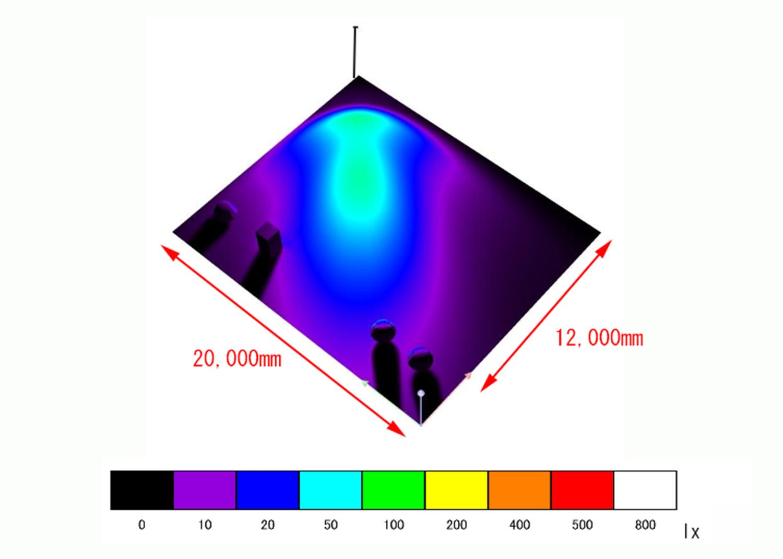 150W 配光設計画像