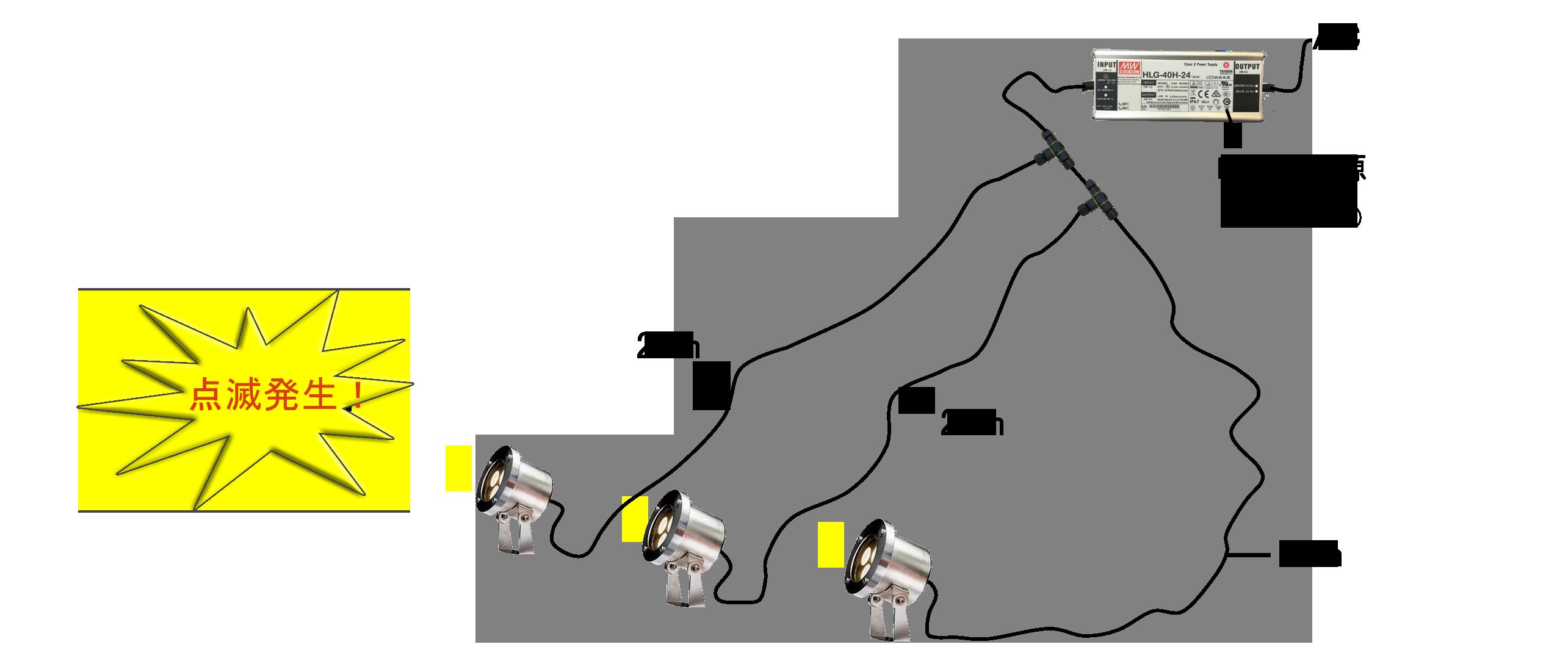 【点滅】接続方法イメージ図