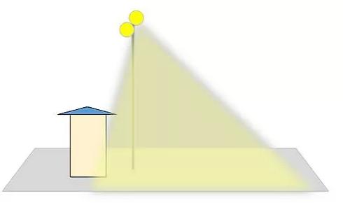 光害説明図1