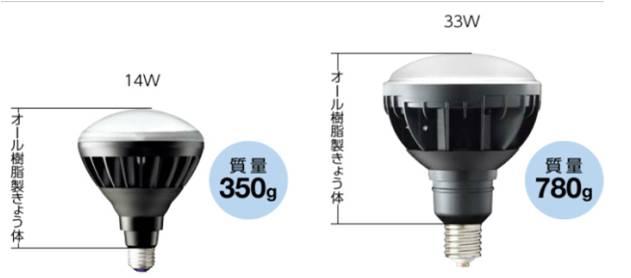 岩崎電気アームライト