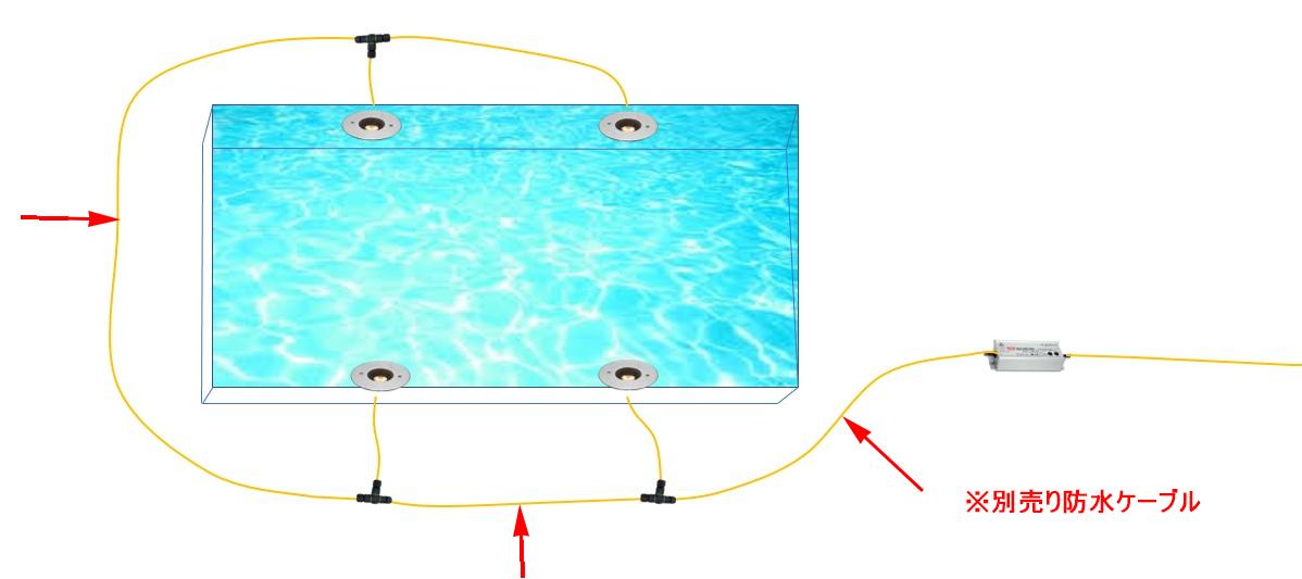 水盤(埋込4台1系統)
