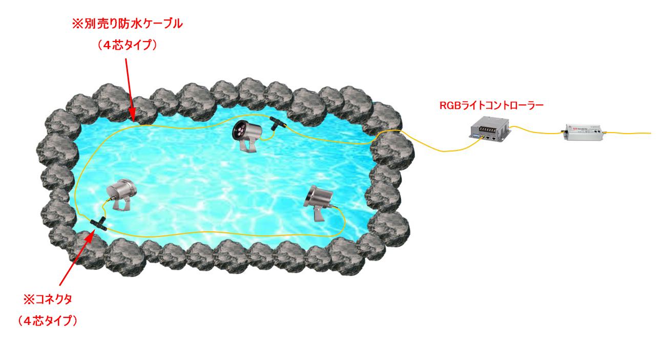池(置き型RGB3台1系統)