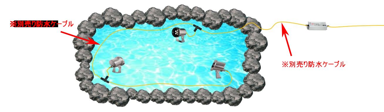 池(3台1系統)