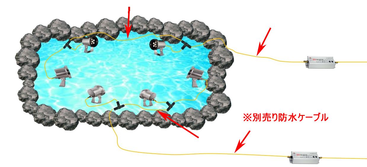 池(6台2系統)