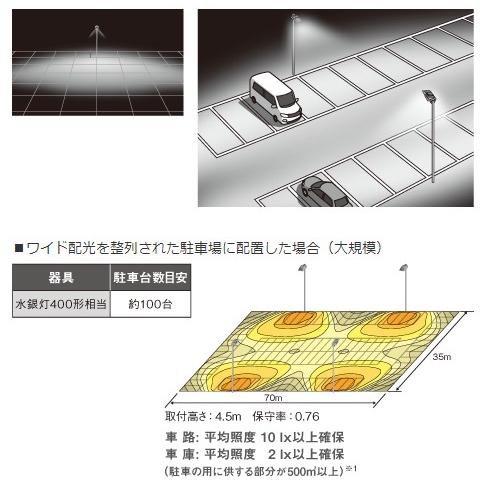 パナソニック製 駐車場用LED投光器