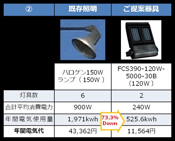 山田うどん