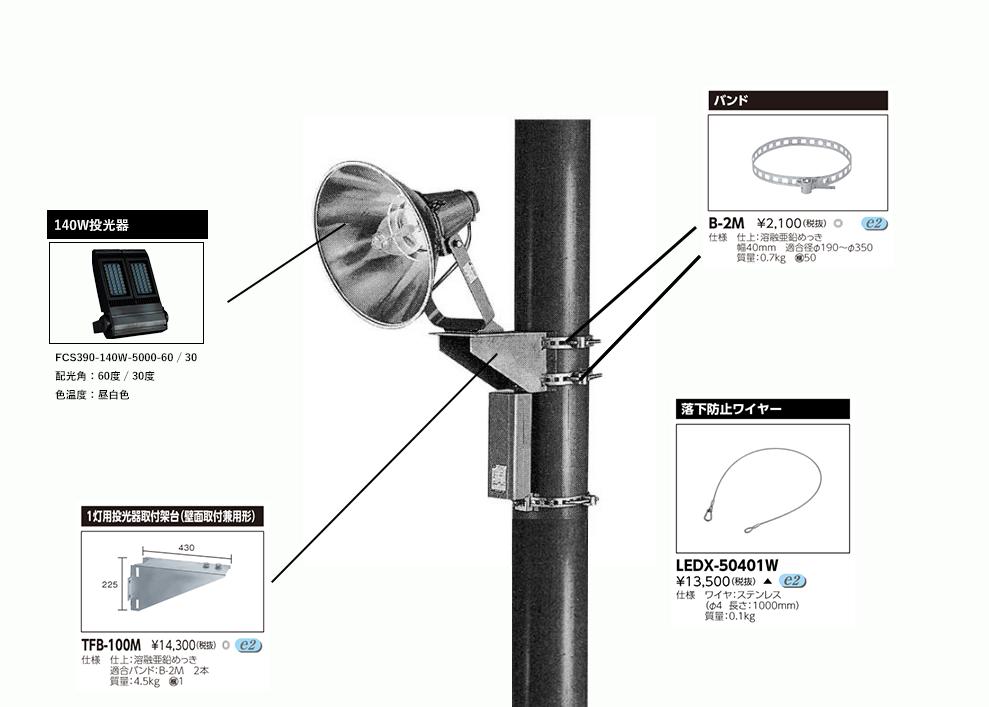 設置方法①1灯式(台座なし)140W投光器