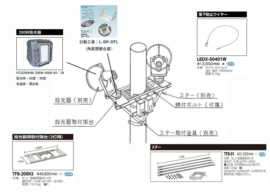 設置方法③2灯式架台 200W投光器