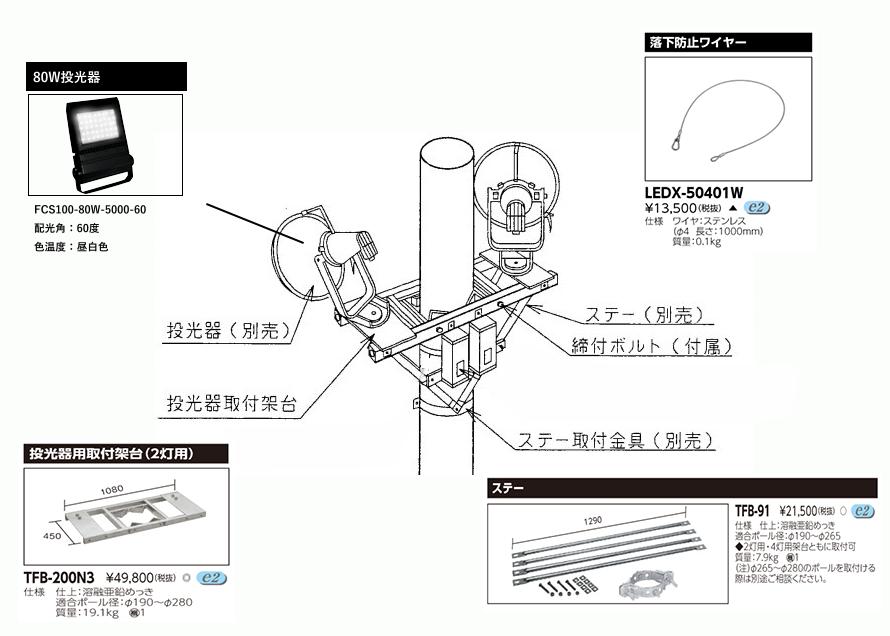 設置方法③2灯式架台 80W投光器