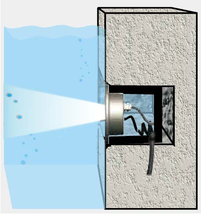 水中照明 壁面埋込